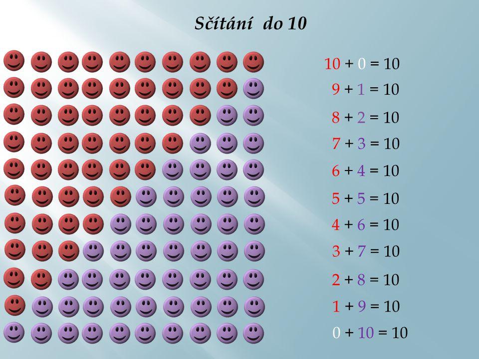 Sčítání do 10 10 + 0 = 10. 9 + 1 = 10. 8 + 2 = 10. 7 + 3 = 10. 6 + 4 = 10. 5 + 5 = 10. 4 + 6 = 10.