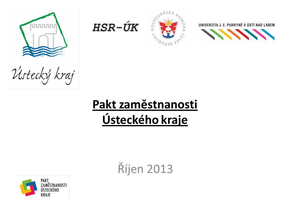 Pakt zaměstnanosti Ústeckého kraje