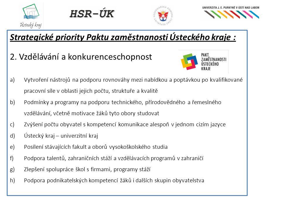 Strategické priority Paktu zaměstnanosti Ústeckého kraje :
