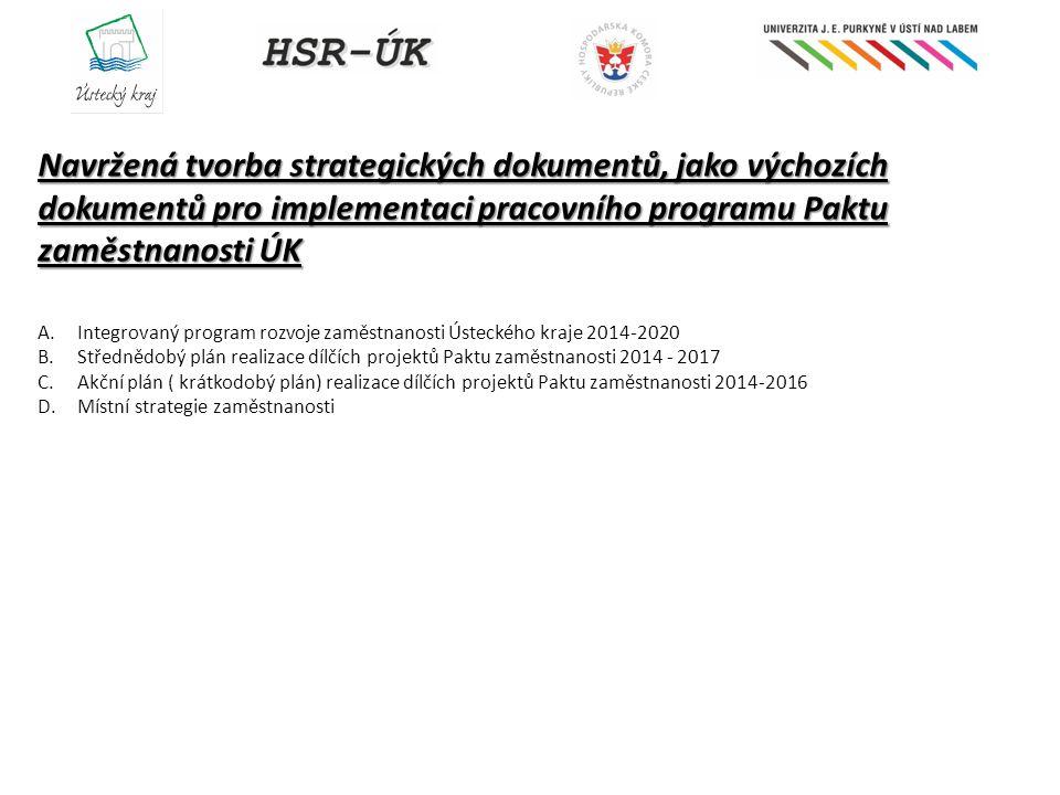 Navržená tvorba strategických dokumentů, jako výchozích dokumentů pro implementaci pracovního programu Paktu zaměstnanosti ÚK
