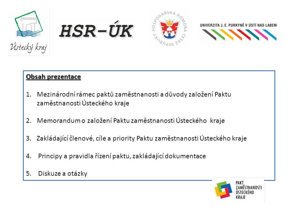 Obsah prezentace Mezinárodní rámec paktů zaměstnanosti a důvody založení Paktu zaměstnanosti Ústeckého kraje.