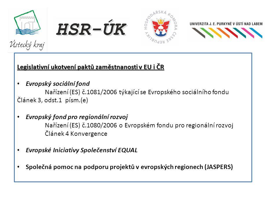 Legislativní ukotvení paktů zaměstnanosti v EU i ČR