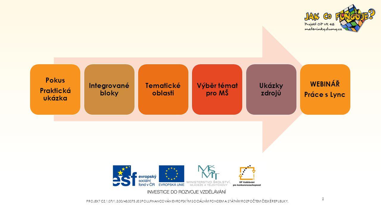Pokus Praktická ukázka Integrované bloky Tematické oblasti