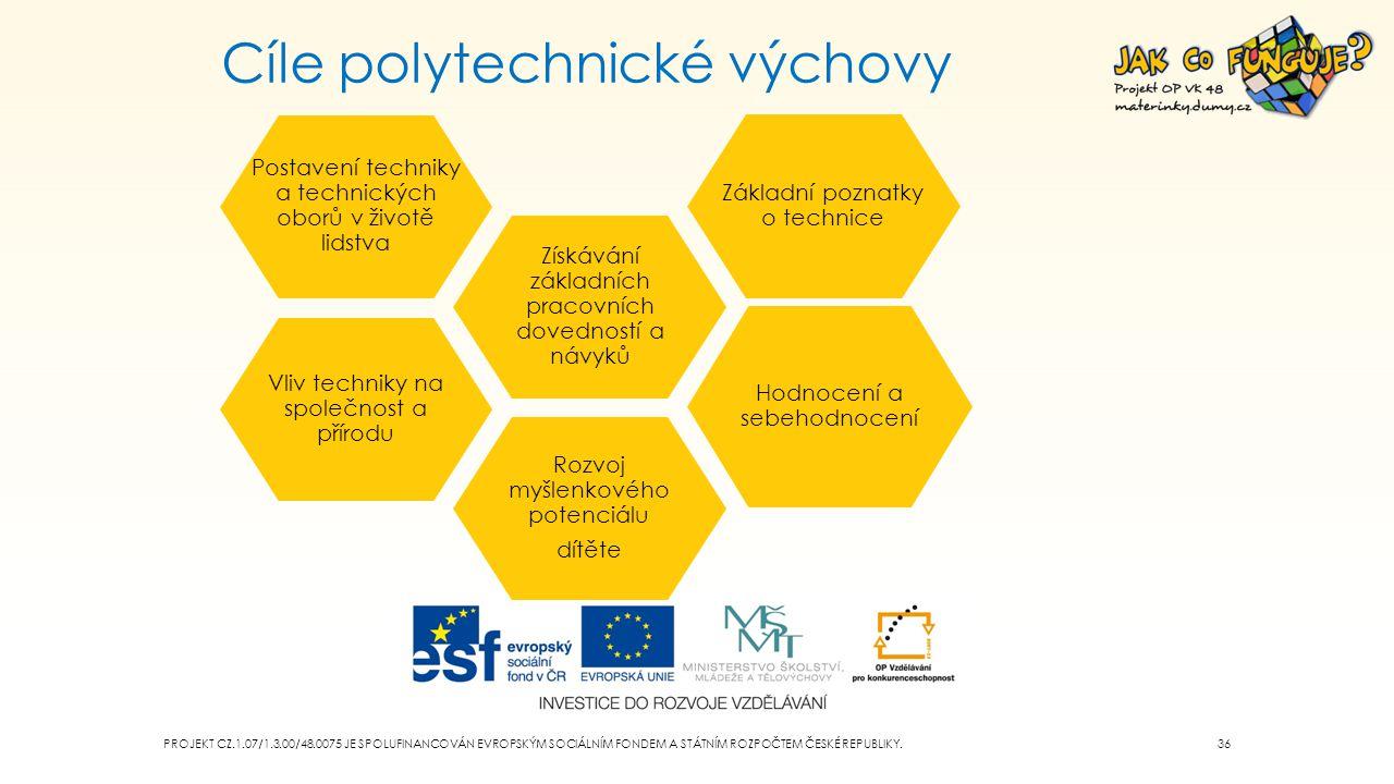 Cíle polytechnické výchovy