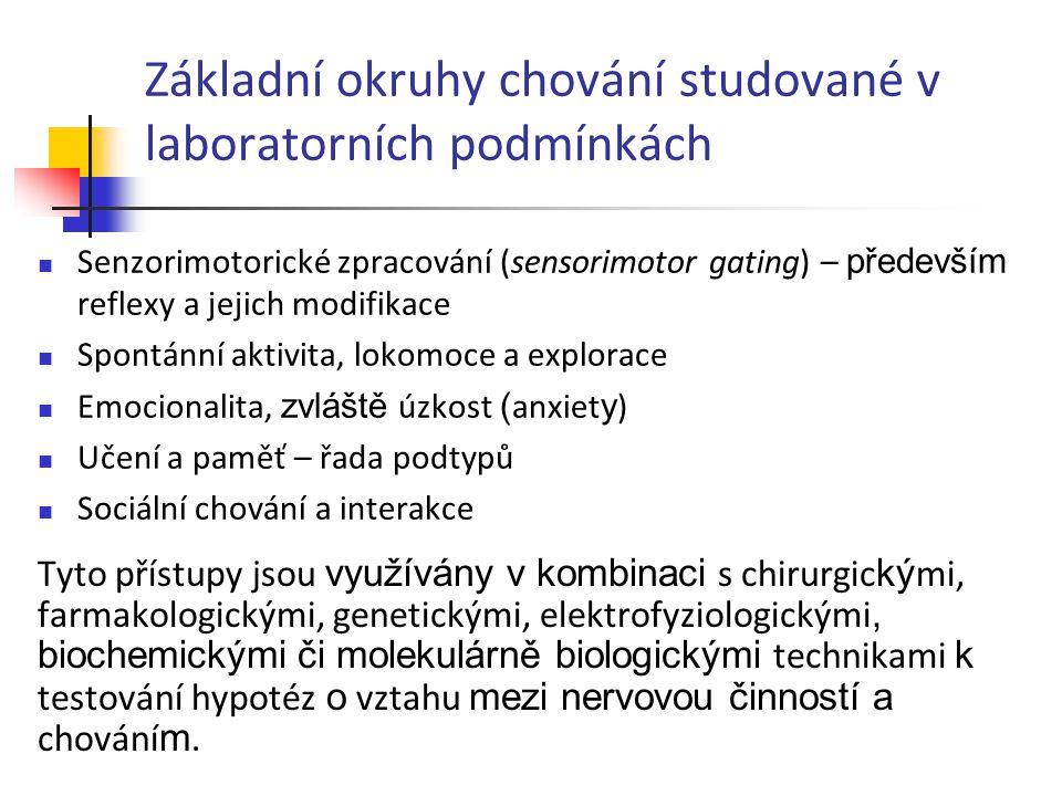 Základní okruhy chování studované v laboratorních podmínkách