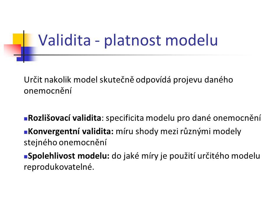 Validita - platnost modelu