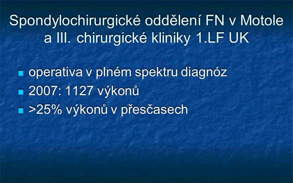 Spondylochirurgické oddělení FN v Motole a III. chirurgické kliniky 1