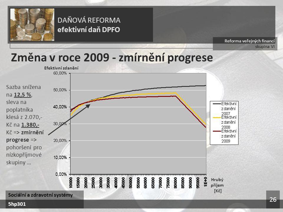 Změna v roce 2009 - zmírnění progrese