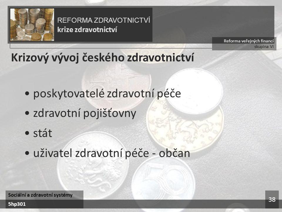 Krizový vývoj českého zdravotnictví