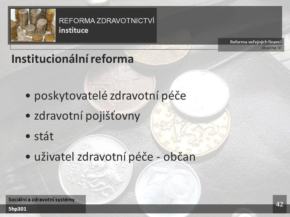 Institucionální reforma