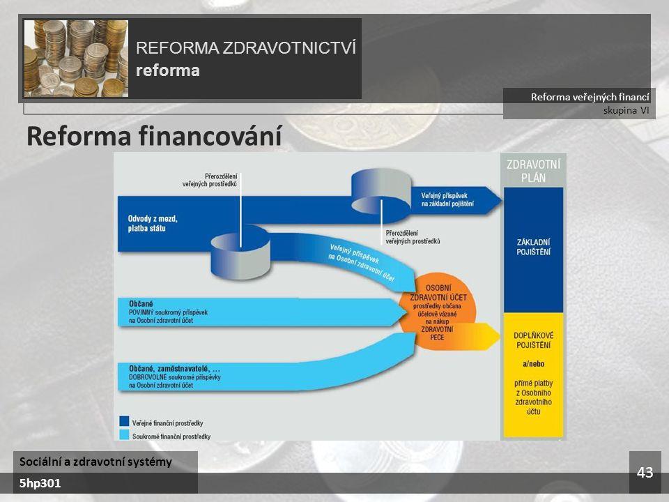 Reforma financování reforma REFORMA ZDRAVOTNICTVÍ 43