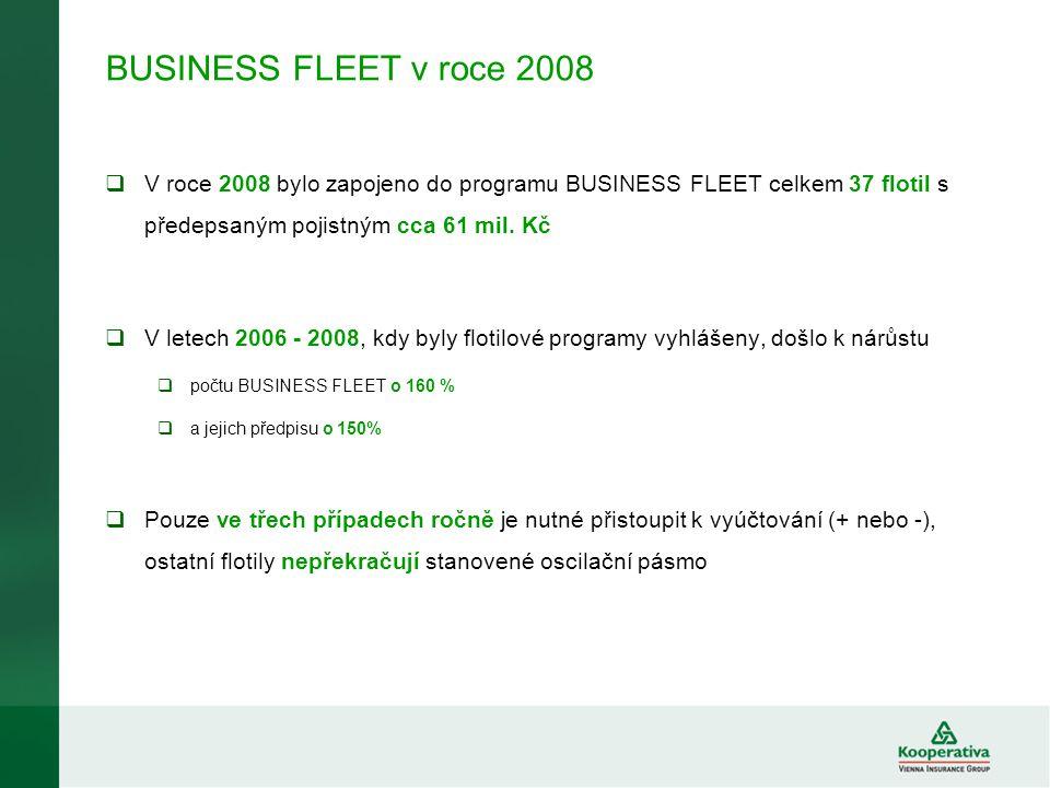 BUSINESS FLEET v roce 2008 V roce 2008 bylo zapojeno do programu BUSINESS FLEET celkem 37 flotil s předepsaným pojistným cca 61 mil. Kč.