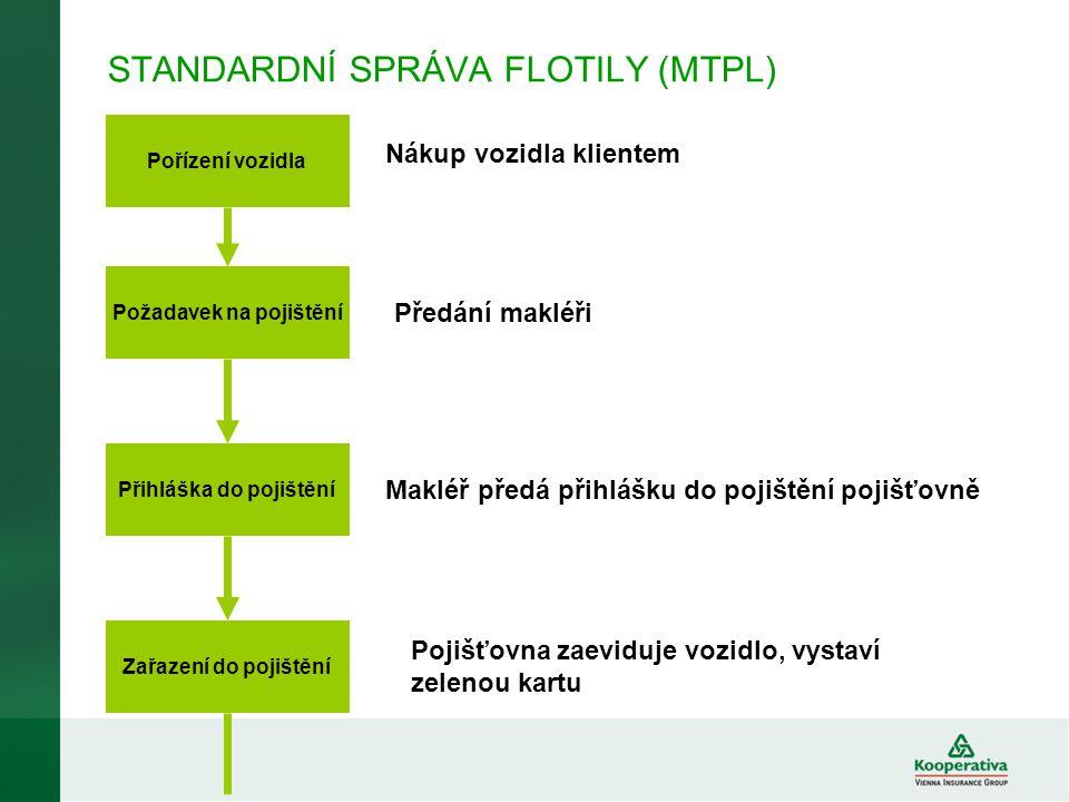 STANDARDNÍ SPRÁVA FLOTILY (MTPL)