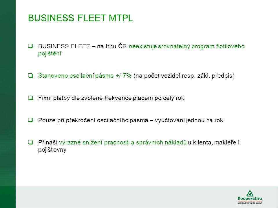BUSINESS FLEET MTPL BUSINESS FLEET – na trhu ČR neexistuje srovnatelný program flotilového pojištění.
