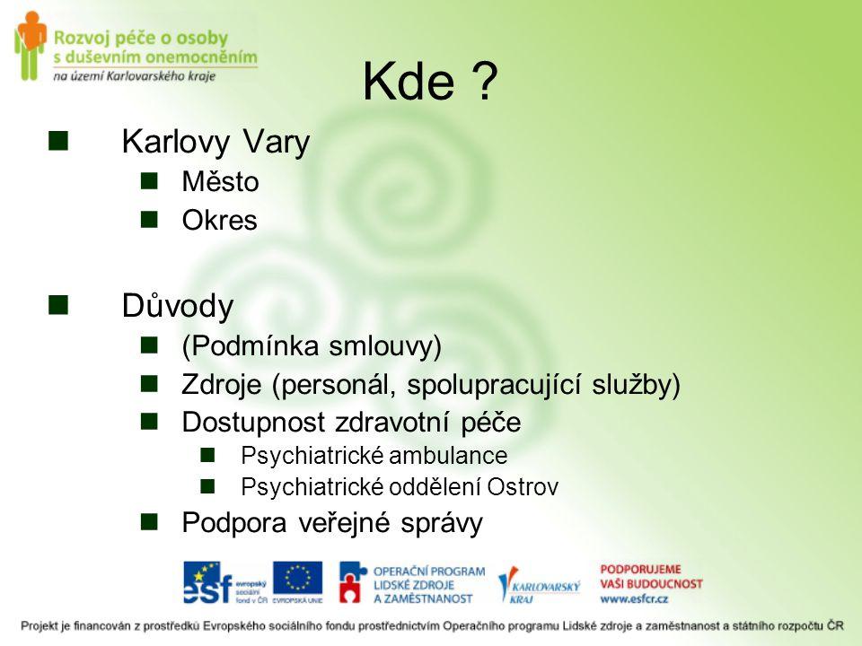 Kde Karlovy Vary Důvody Město Okres (Podmínka smlouvy)