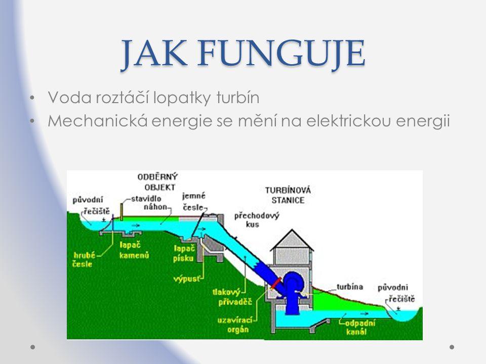 JAK FUNGUJE Voda roztáčí lopatky turbín