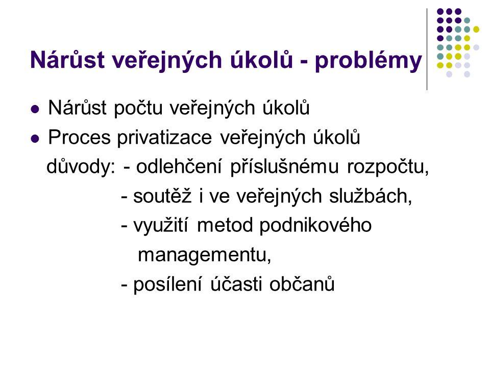 Nárůst veřejných úkolů - problémy