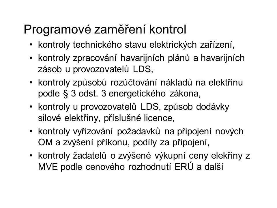 Programové zaměření kontrol