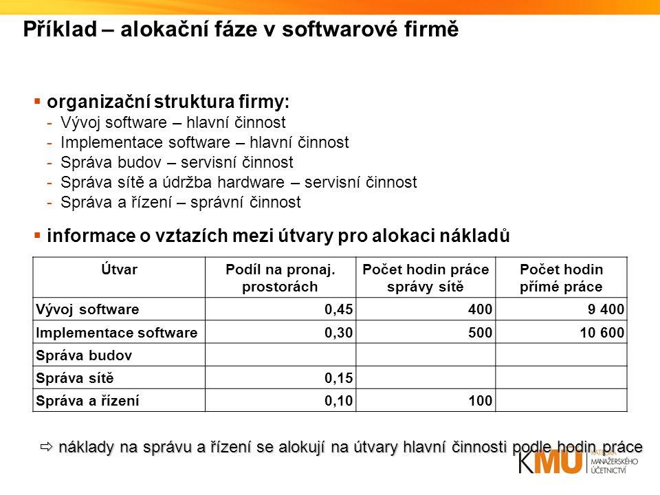 Příklad – alokační fáze v softwarové firmě