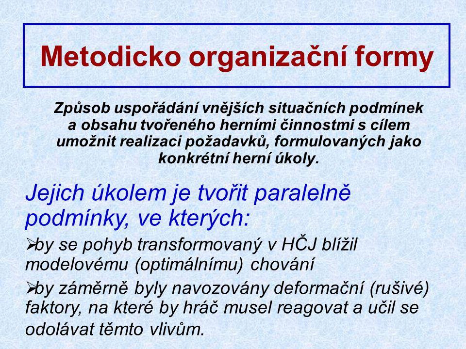 Metodicko organizační formy