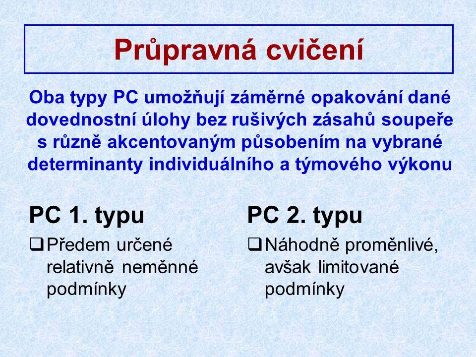 Průpravná cvičení PC 1. typu PC 2. typu