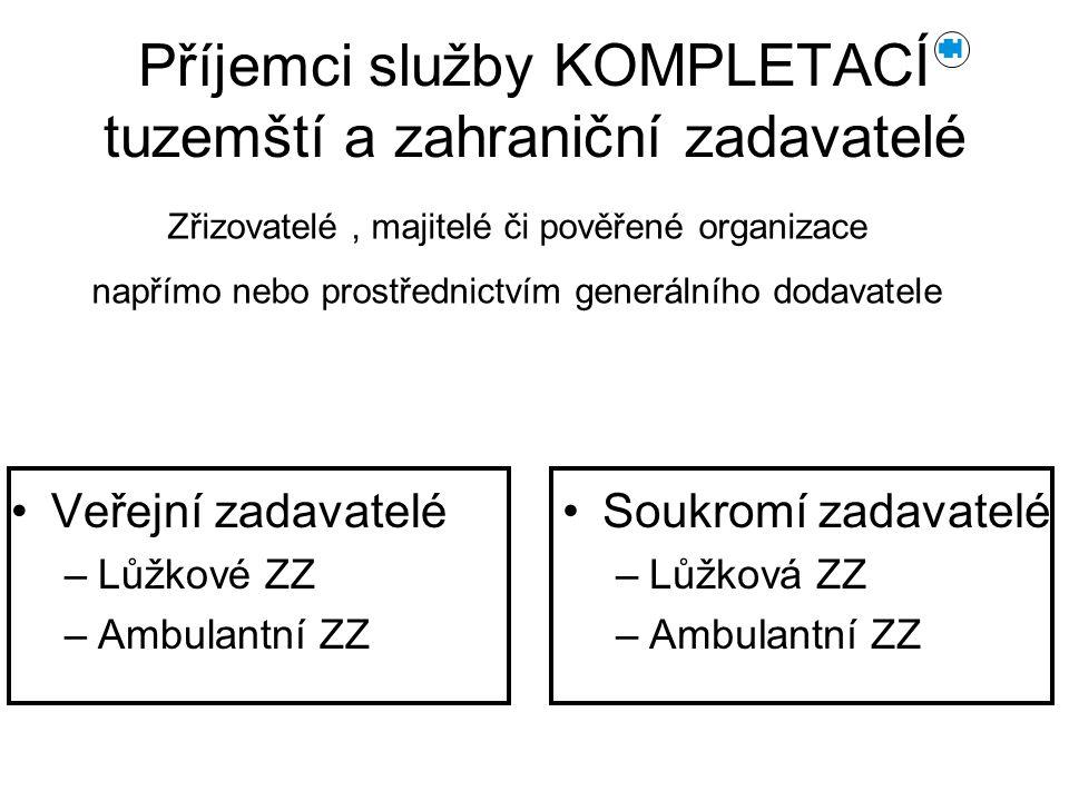 Příjemci služby KOMPLETACÍ tuzemští a zahraniční zadavatelé