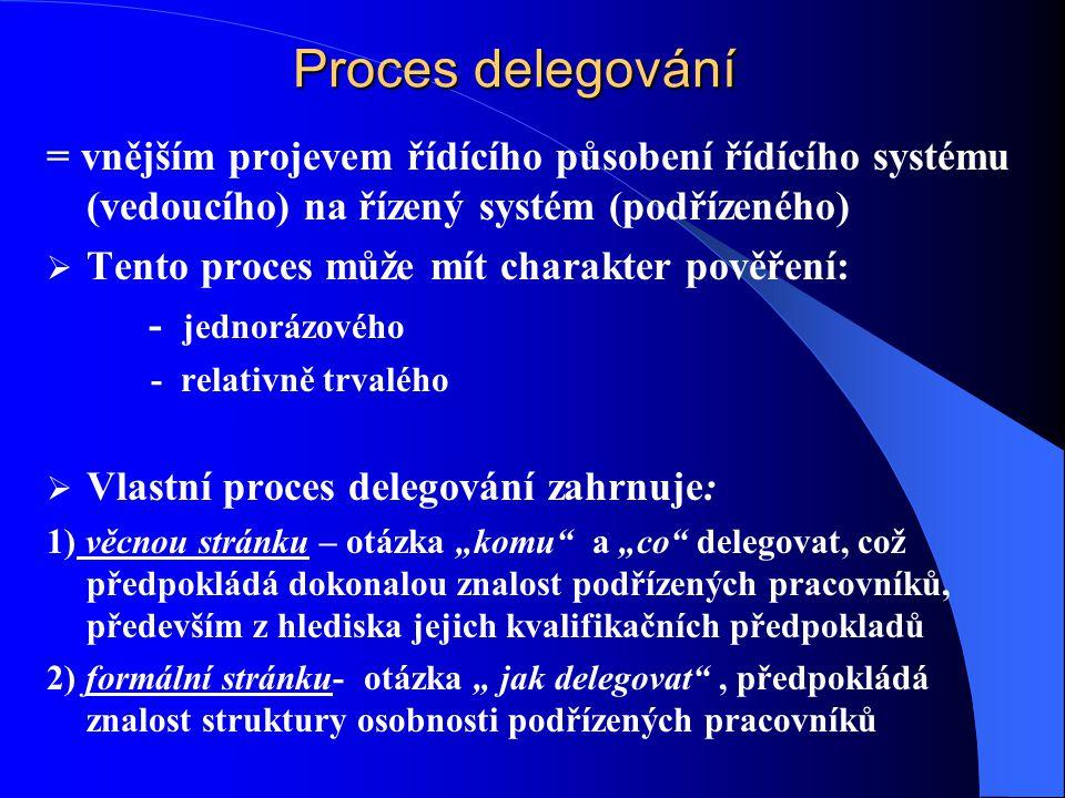 Proces delegování = vnějším projevem řídícího působení řídícího systému (vedoucího) na řízený systém (podřízeného)