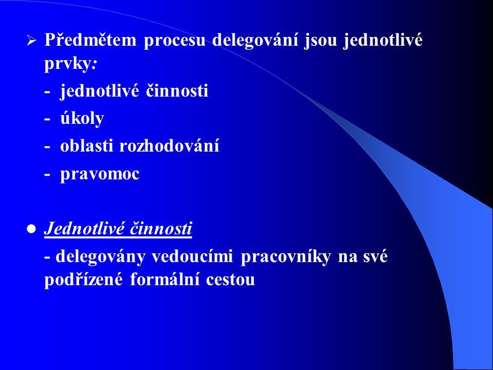 Předmětem procesu delegování jsou jednotlivé prvky:
