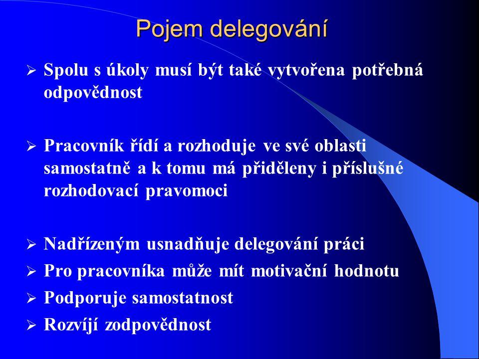 Pojem delegování Spolu s úkoly musí být také vytvořena potřebná odpovědnost.