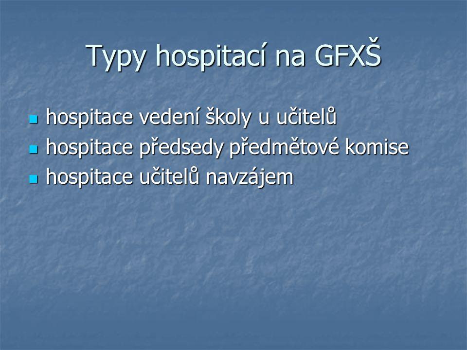 Typy hospitací na GFXŠ hospitace vedení školy u učitelů