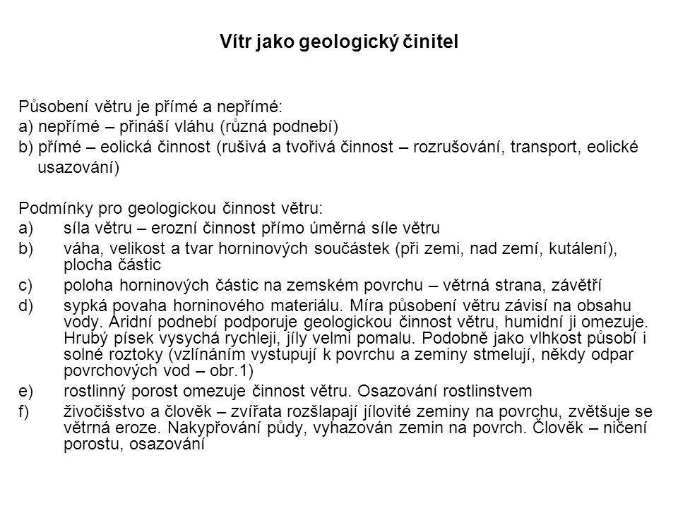 Vítr jako geologický činitel