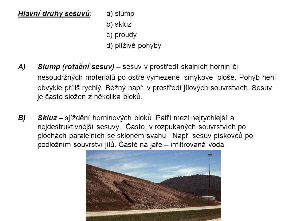 Hlavní druhy sesuvů: a) slump