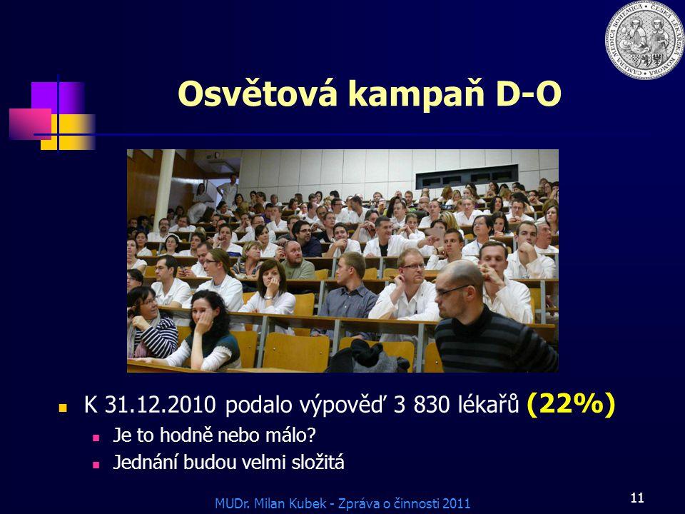 Osvětová kampaň D-O K 31.12.2010 podalo výpověď 3 830 lékařů (22%)