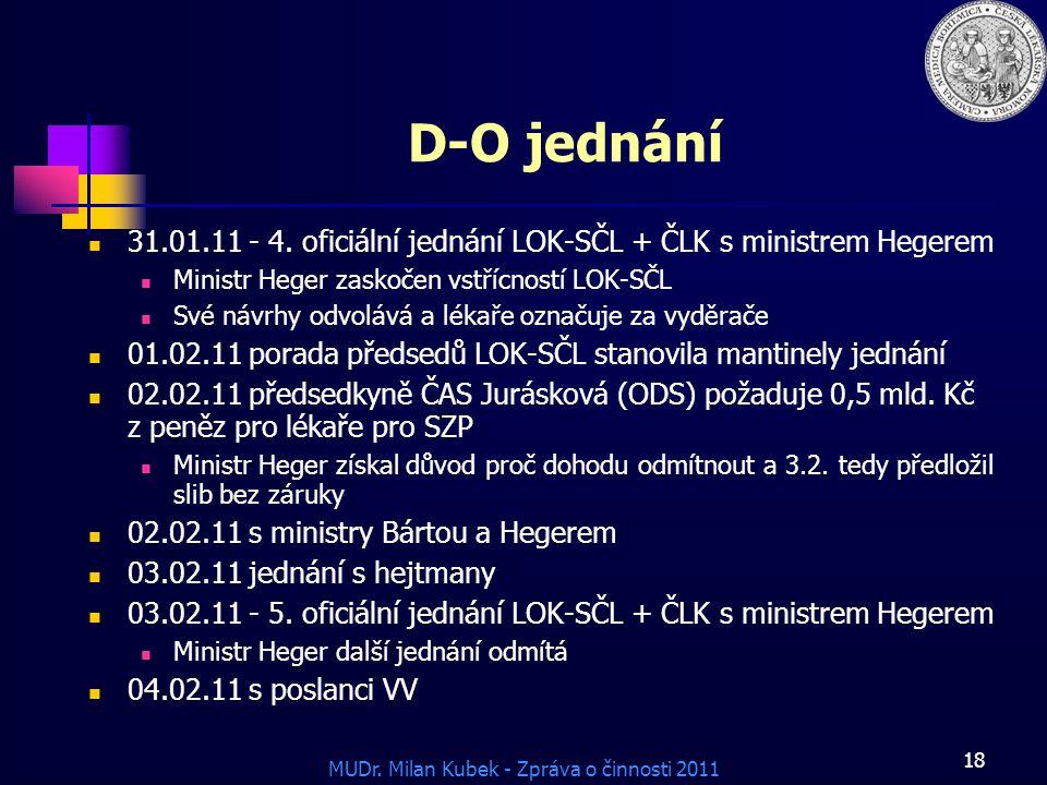 D-O jednání 31.01.11 - 4. oficiální jednání LOK-SČL + ČLK s ministrem Hegerem. Ministr Heger zaskočen vstřícností LOK-SČL.