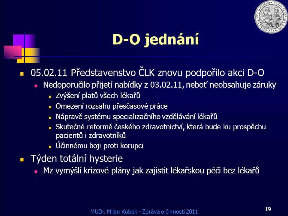 D-O jednání 05.02.11 Představenstvo ČLK znovu podpořilo akci D-O