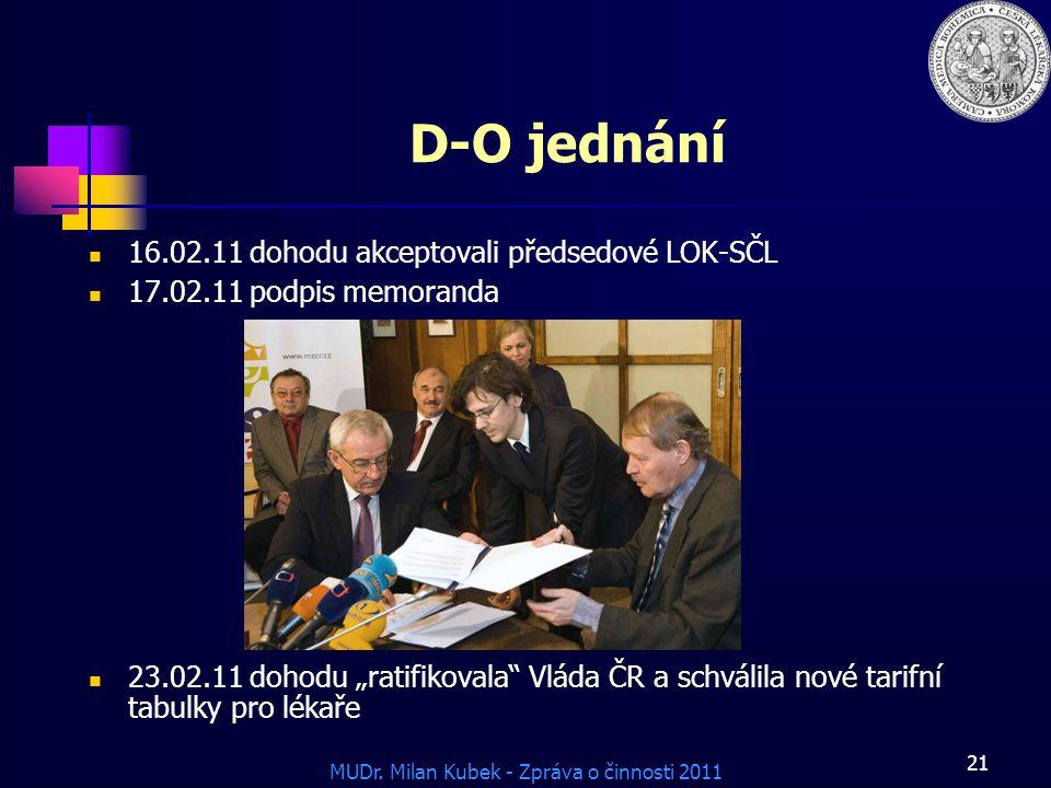 D-O jednání 16.02.11 dohodu akceptovali předsedové LOK-SČL