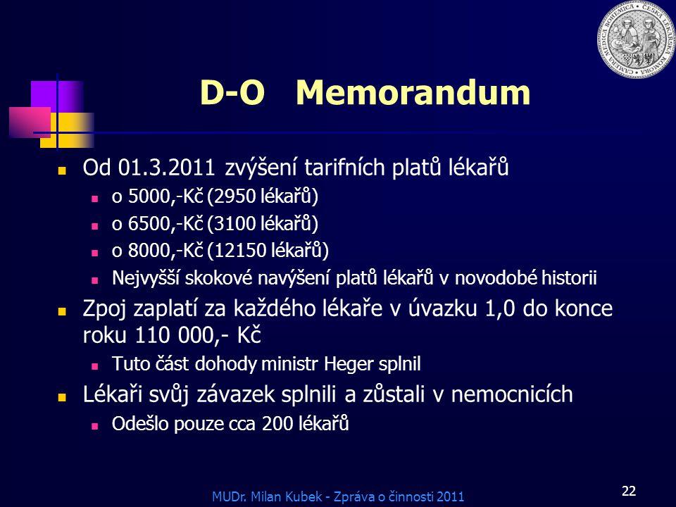 D-O Memorandum Od 01.3.2011 zvýšení tarifních platů lékařů