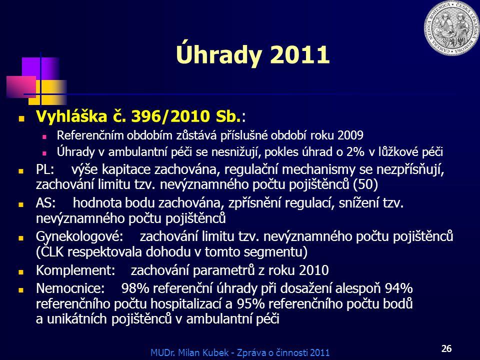 Úhrady 2011 Vyhláška č. 396/2010 Sb.: Referenčním obdobím zůstává příslušné období roku 2009.
