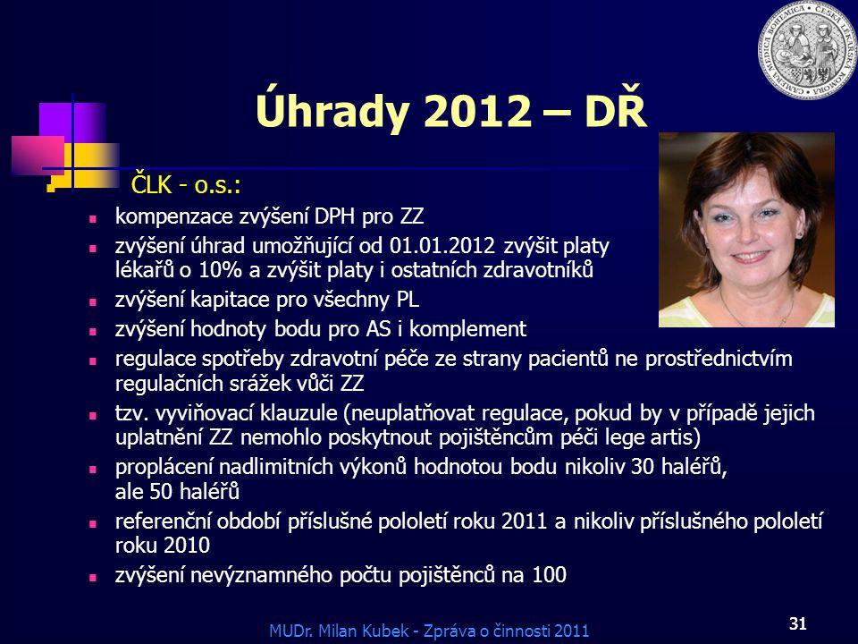 Úhrady 2012 – DŘ ČLK - o.s.: kompenzace zvýšení DPH pro ZZ