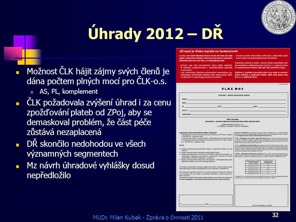 Úhrady 2012 – DŘ Možnost ČLK hájit zájmy svých členů je dána počtem plných mocí pro ČLK-o.s. AS, PL, komplement.