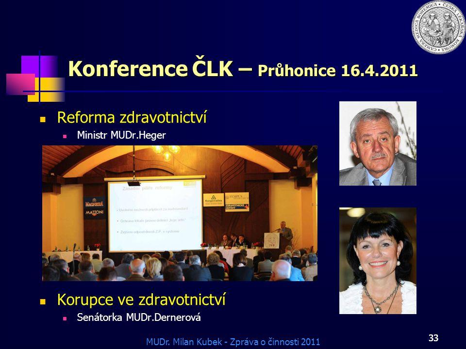 Konference ČLK – Průhonice 16.4.2011