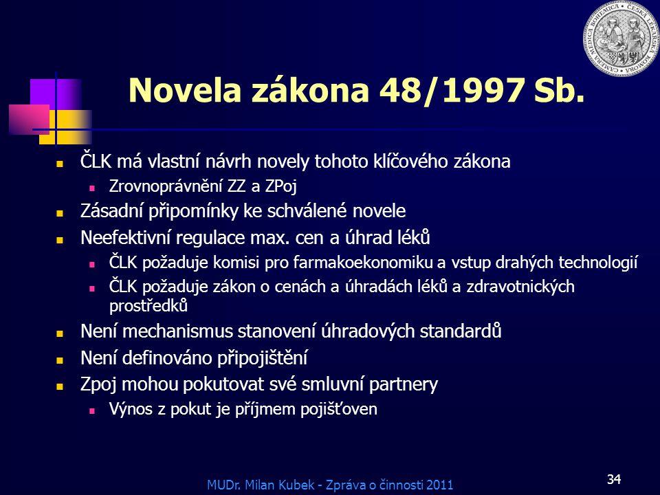 Novela zákona 48/1997 Sb. ČLK má vlastní návrh novely tohoto klíčového zákona. Zrovnoprávnění ZZ a ZPoj.
