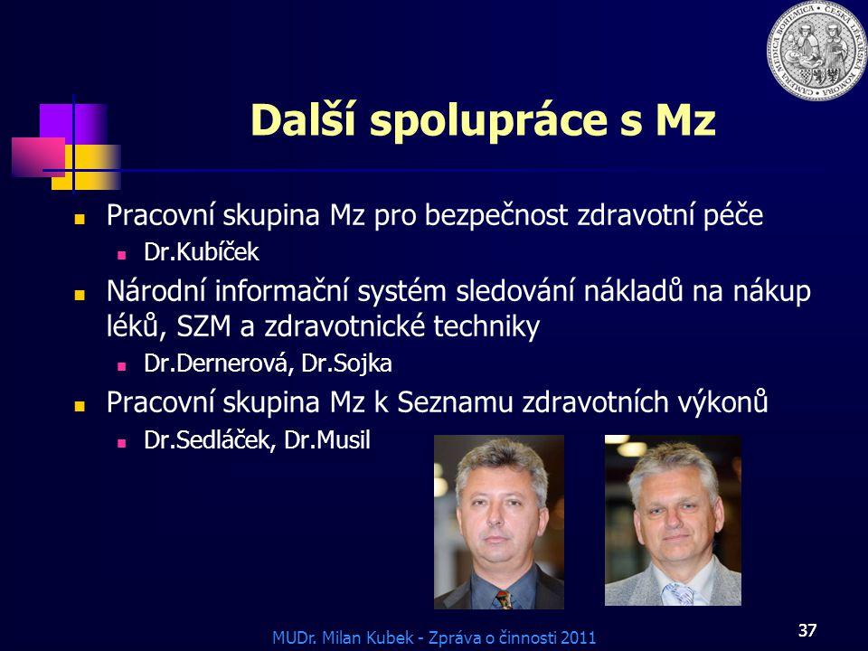Další spolupráce s Mz Pracovní skupina Mz pro bezpečnost zdravotní péče. Dr.Kubíček.