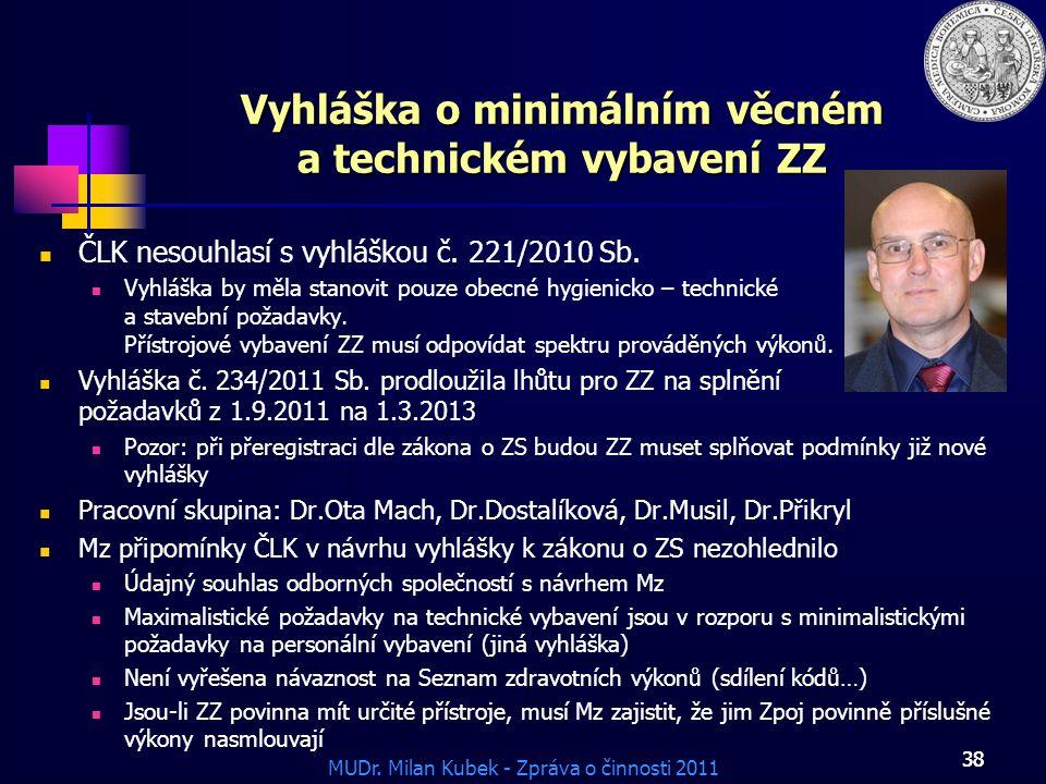 Vyhláška o minimálním věcném a technickém vybavení ZZ