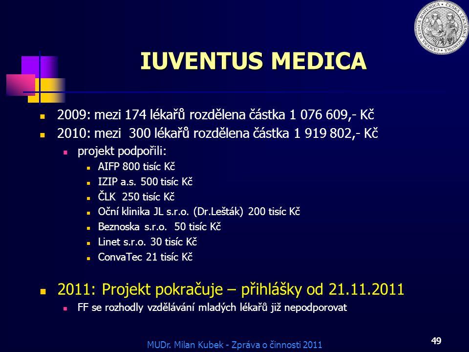 IUVENTUS MEDICA 2011: Projekt pokračuje – přihlášky od 21.11.2011