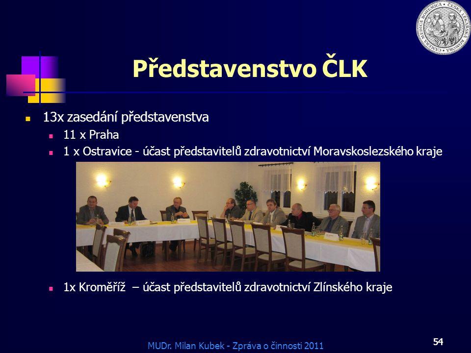 Představenstvo ČLK 13x zasedání představenstva 11 x Praha