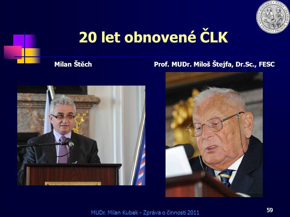 20 let obnovené ČLK Milan Štěch Prof. MUDr. Miloš Štejfa, Dr.Sc., FESC