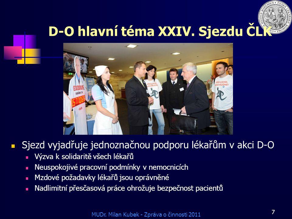 D-O hlavní téma XXIV. Sjezdu ČLK