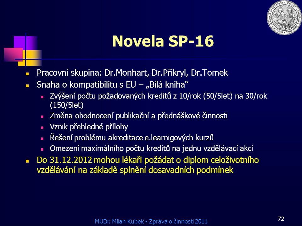 Novela SP-16 Pracovní skupina: Dr.Monhart, Dr.Přikryl, Dr.Tomek