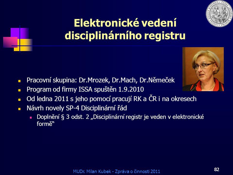 Elektronické vedení disciplinárního registru